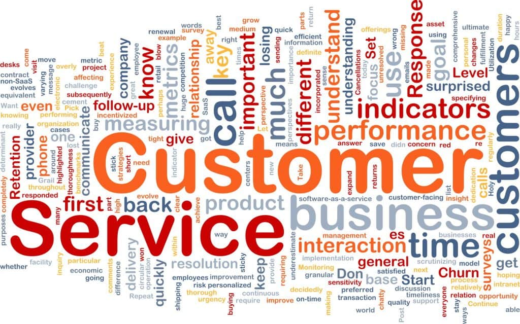 Customer service background concept